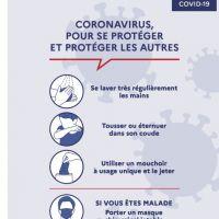 Coronavirus - les consignes