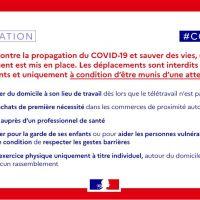 Infos COVID_19