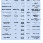 offre d emploi février 2018-page-002