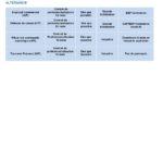 offre d emploi février 2018-page-004