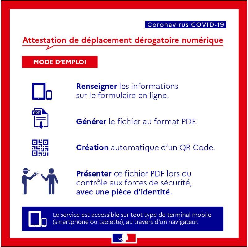 attestation numérique2